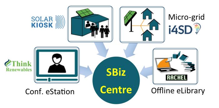 SBiz-Centre2017b